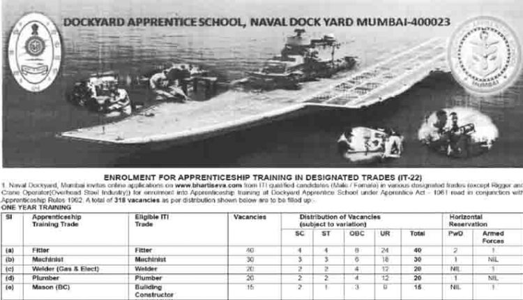 Naval Dockyard, Mumbai Apprentice Recruitment 2018