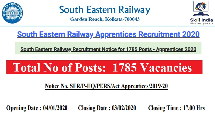 South Eastern Railway Apprentices Recruitment 2020