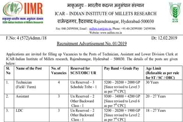 IIMR RECRUITMENT for Technician, Assistant and LDC 2019